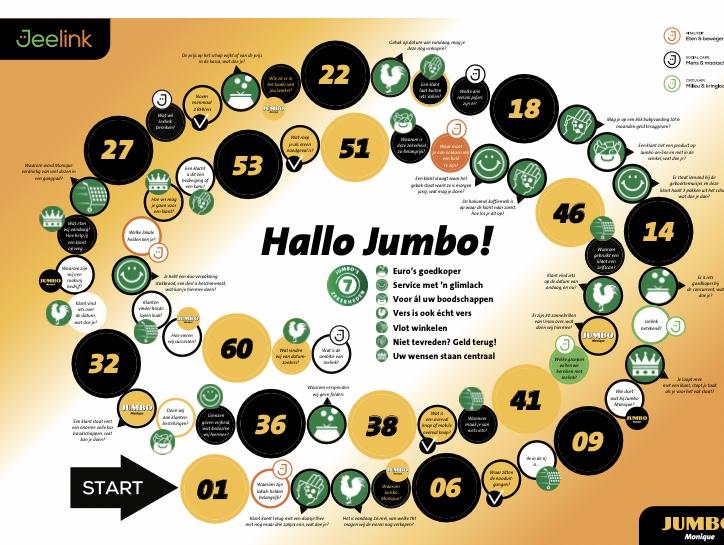 Jumbo Monique spel